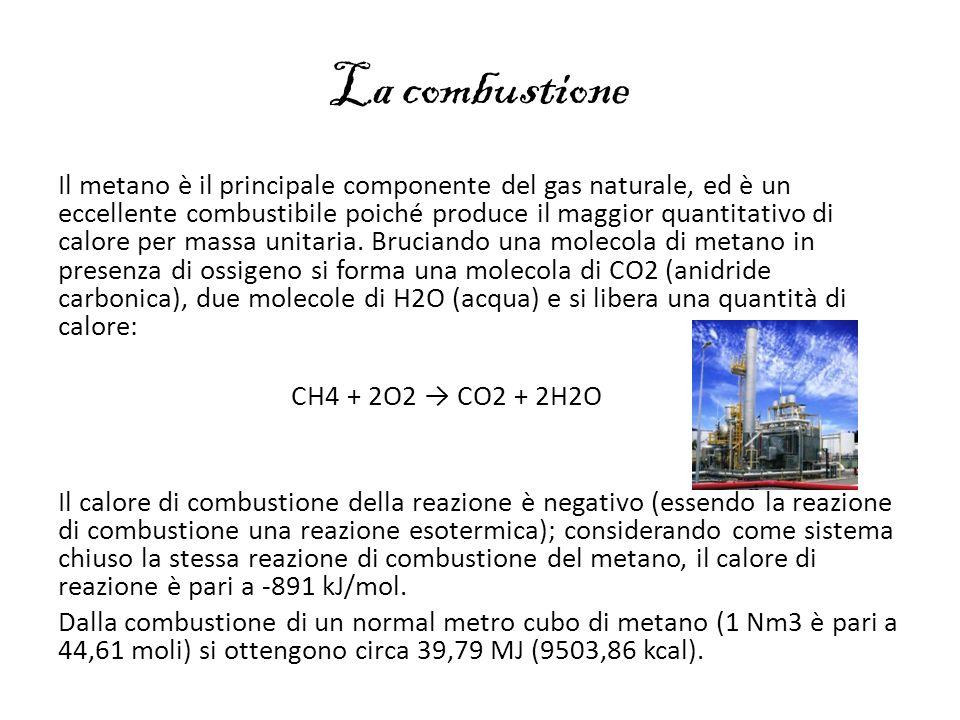 La combustione Il metano è il principale componente del gas naturale, ed è un eccellente combustibile poiché produce il maggior quantitativo di calore