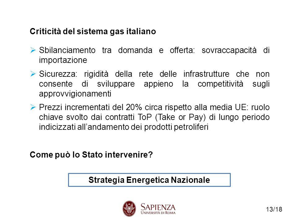 13/18 Criticità del sistema gas italiano Sbilanciamento tra domanda e offerta: sovraccapacità di importazione Sicurezza: rigidità della rete delle infrastrutture che non consente di sviluppare appieno la competitività sugli approvvigionamenti Prezzi incrementati del 20% circa rispetto alla media UE: ruolo chiave svolto dai contratti ToP (Take or Pay) di lungo periodo indicizzati allandamento dei prodotti petroliferi Come può lo Stato intervenire.