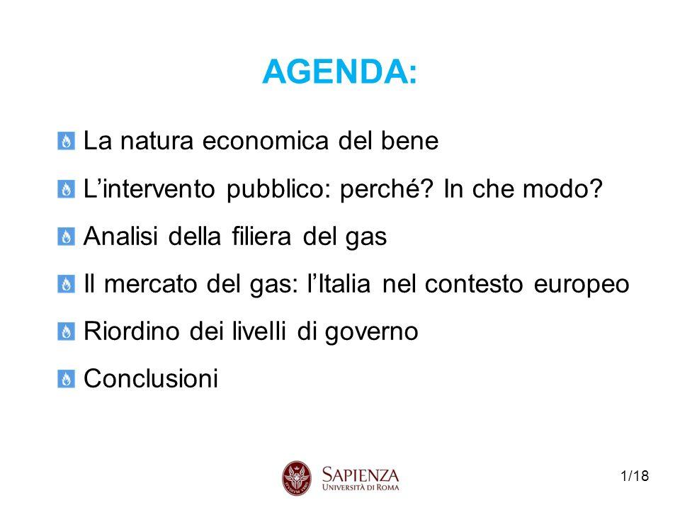 AGENDA: 1/18 La natura economica del bene Lintervento pubblico: perché.