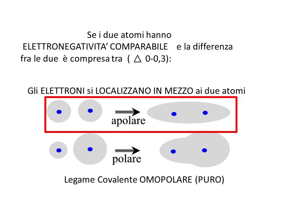 Se i due atomi hanno ELETTRONEGATIVITA COMPARABILE e la differenza fra le due è compresa tra ( 0-0,3): Gli ELETTRONI si LOCALIZZANO IN MEZZO ai due atomi Legame Covalente OMOPOLARE (PURO)