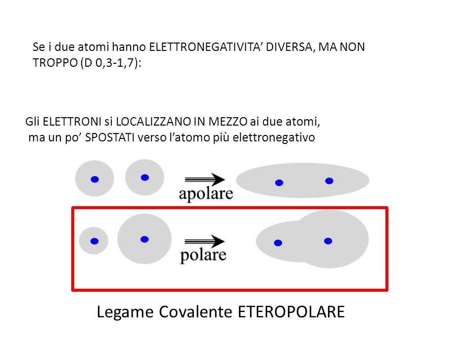Se i due atomi hanno ELETTRONEGATIVITA DIVERSA, MA NON TROPPO (D 0,3-1,7): Legame Covalente ETEROPOLARE Gli ELETTRONI si LOCALIZZANO IN MEZZO ai due atomi, ma un po SPOSTATI verso latomo più elettronegativo