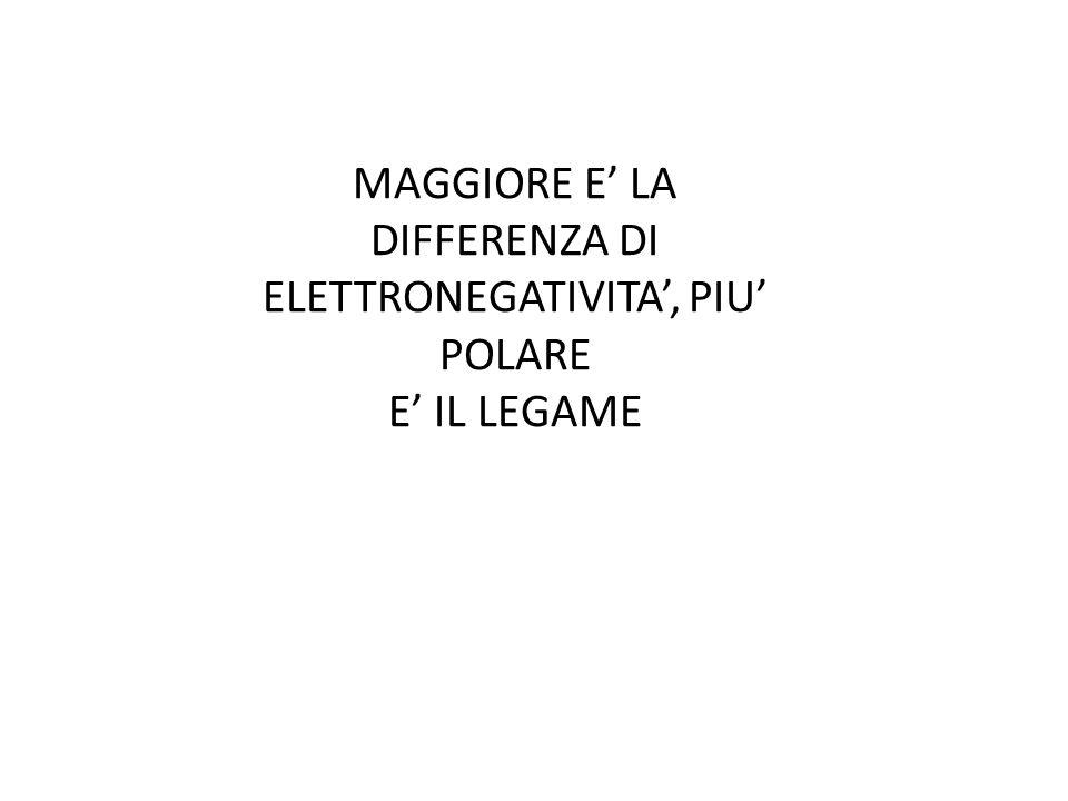 MAGGIORE E LA DIFFERENZA DI ELETTRONEGATIVITA, PIU POLARE E IL LEGAME