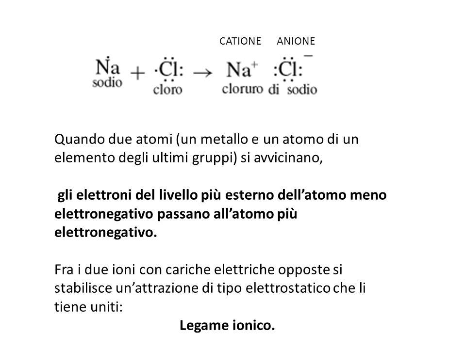 Quando due atomi (un metallo e un atomo di un elemento degli ultimi gruppi) si avvicinano, gli elettroni del livello più esterno dellatomo meno elettronegativo passano allatomo più elettronegativo.