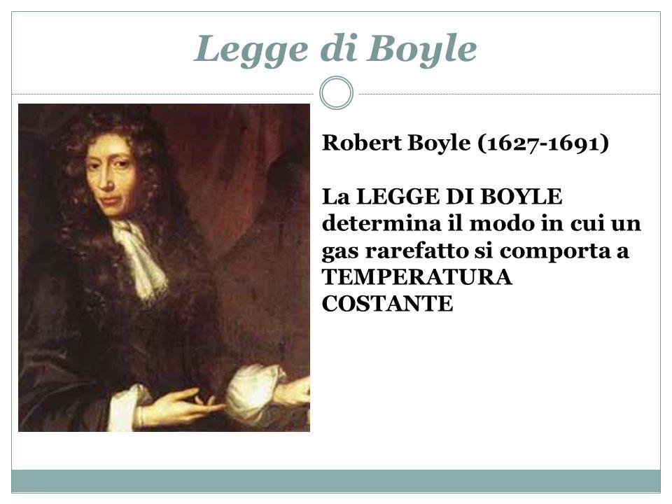 Legge di Boyle Boyle dimostrò che in un gas rarefatto mantenuto a temperatura costante: allaumentare della pressione il volume diminuisce al diminuire della pressione il volume aumenta