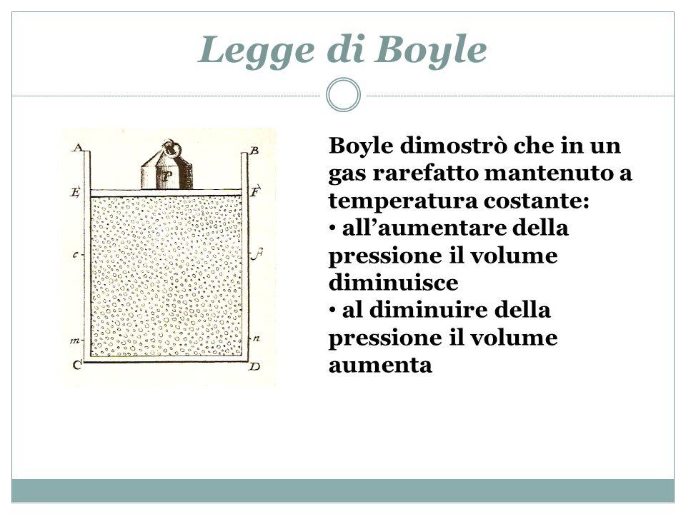 Legge di Boyle Boyle dimostrò che in un gas rarefatto mantenuto a temperatura costante: allaumentare della pressione il volume diminuisce al diminuire