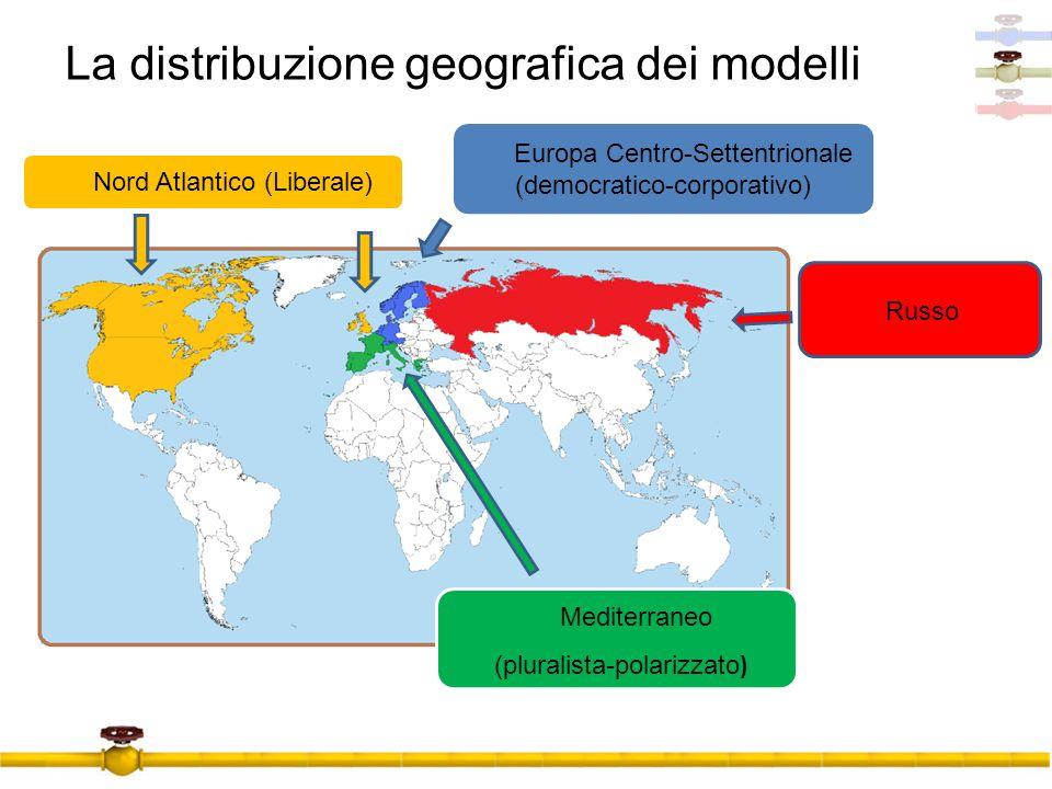 La distribuzione geografica dei modelli Nord Atlantico (Liberale) Russo Europa Centro-Settentrionale (democratico-corporativo) Mediterraneo (pluralist