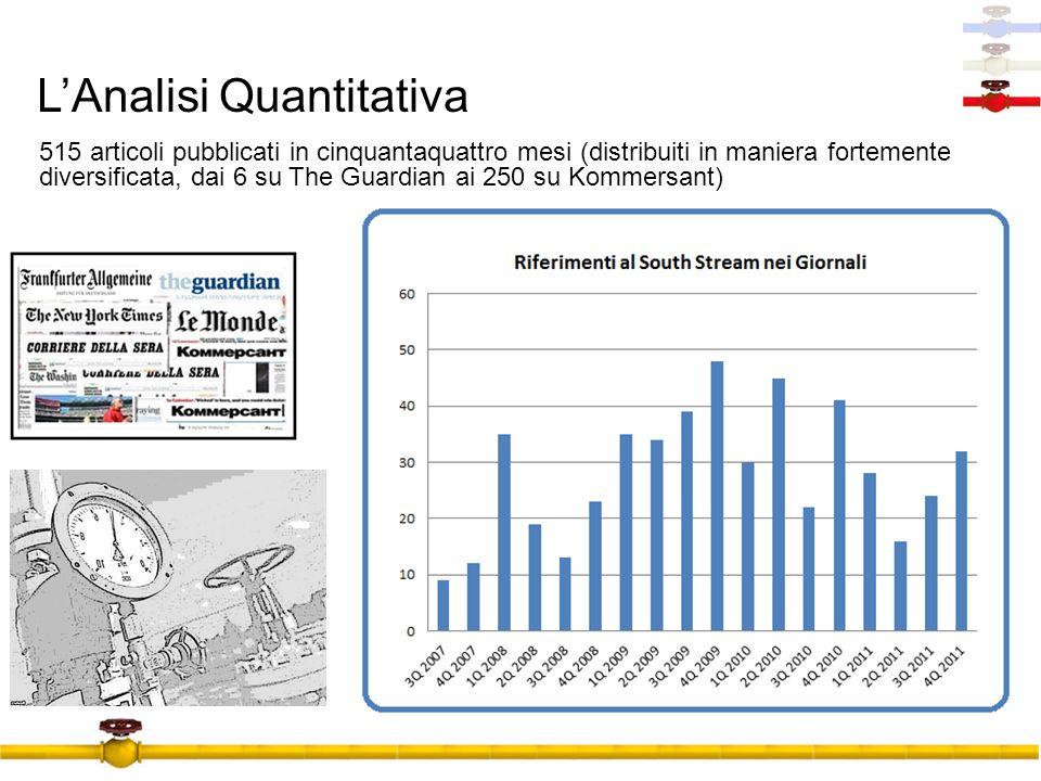 LAnalisi Quantitativa 515 articoli pubblicati in cinquantaquattro mesi (distribuiti in maniera fortemente diversificata, dai 6 su The Guardian ai 250