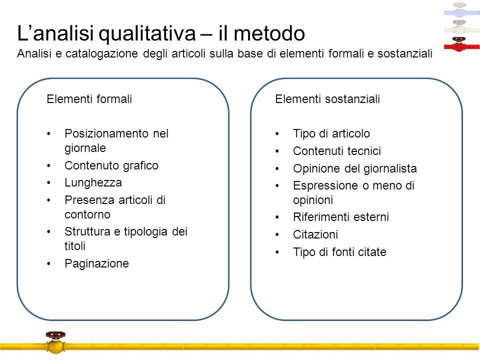 Lanalisi qualitativa – il metodo Analisi e catalogazione degli articoli sulla base di elementi formali e sostanziali Elementi formali Posizionamento n