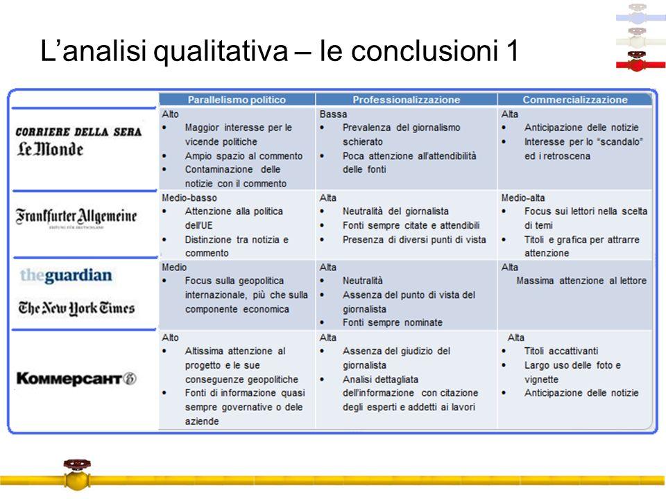 Lanalisi qualitativa – le conclusioni 1