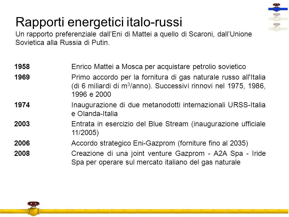 Rapporti energetici italo-russi Un rapporto preferenziale dallEni di Mattei a quello di Scaroni, dallUnione Sovietica alla Russia di Putin. 1958 Enric