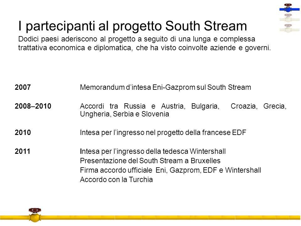 2007Memorandum dintesa Eni-Gazprom sul South Stream 2008–2010 Accordi tra Russia e Austria, Bulgaria, Croazia, Grecia, Ungheria, Serbia e Slovenia 201
