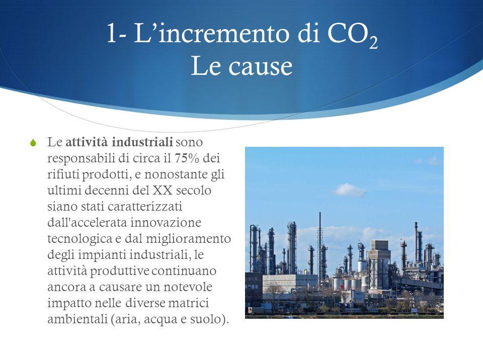 1- Lincremento di CO 2 Le cause Il disboscamento, o deforestazione, consiste nell'abbattimento degli alberi per motivi commerciali o per sfruttare il