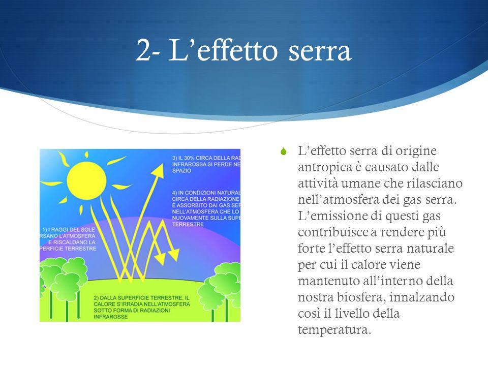 2- Il buco dellozono Il buco dellozono è un particolare fenomeno atmosferico che causa l'assottigliamento della fascia di ozono nell'atmosfera terrest