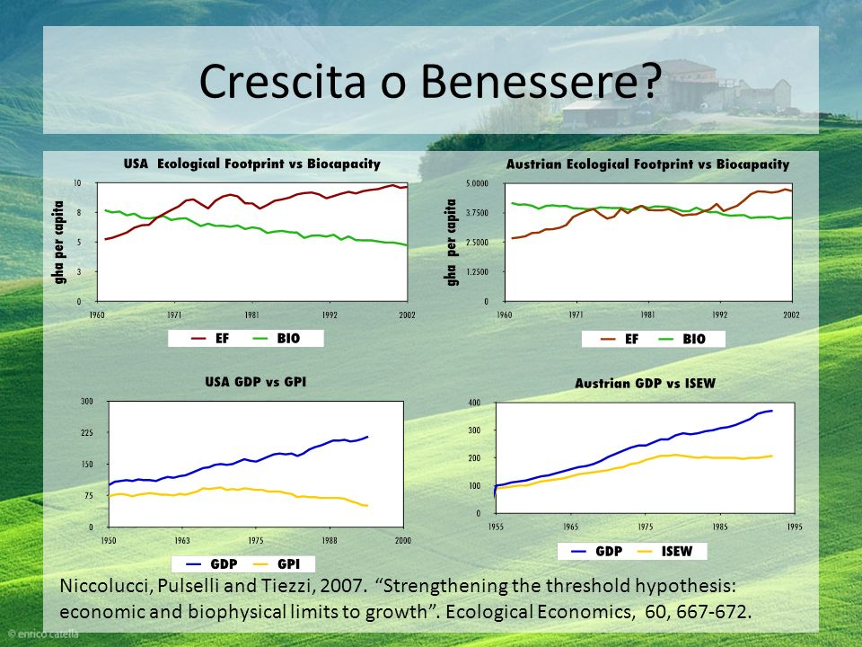 Crescita o Benessere? Niccolucci, Pulselli and Tiezzi, 2007. Strengthening the threshold hypothesis: economic and biophysical limits to growth. Ecolog