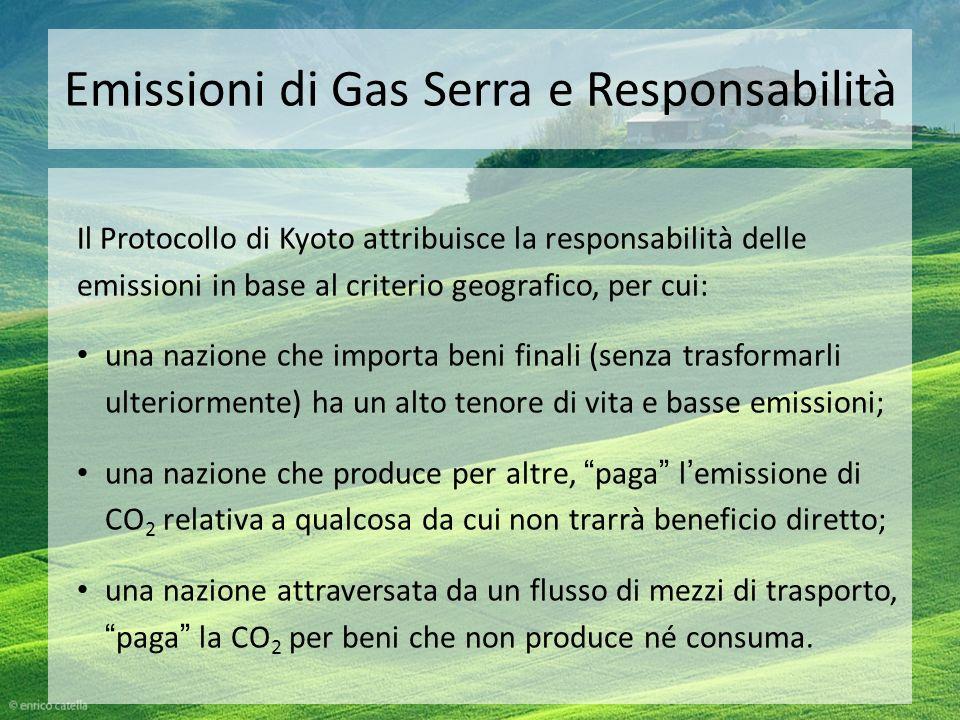 Emissioni di Gas Serra e Responsabilità Il Protocollo di Kyoto attribuisce la responsabilità delle emissioni in base al criterio geografico, per cui: