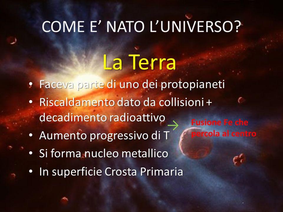 COME E NATO LUNIVERSO.