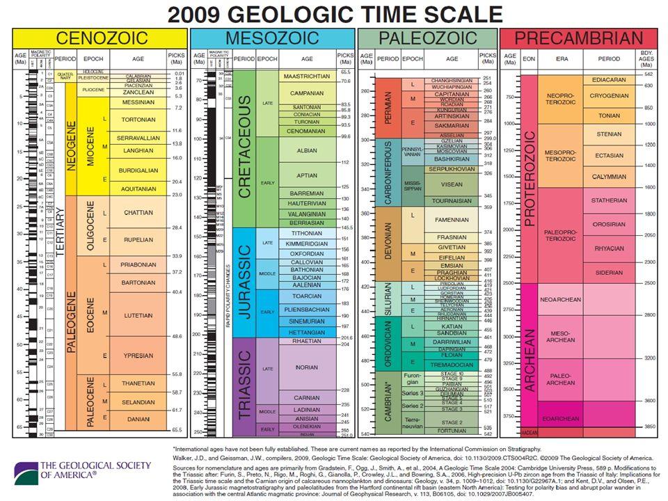 LETA DELLA TERRA LA RADIOATTIVITA Metodo più importante di datazione delle Rocce DATAZIONE ASSOLUTA applicabile soprattutto alle rocce eruttive, quelle cioè che si formano per raffreddamento di un magma, al cui interno sono generalmente presenti elementi radioattivi.