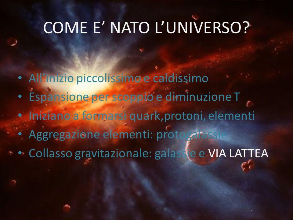 COME E NATO LUNIVERSO.Galassia a spirale Galassia a spirale Diametro 100.000 anni luce (ogni A.L.
