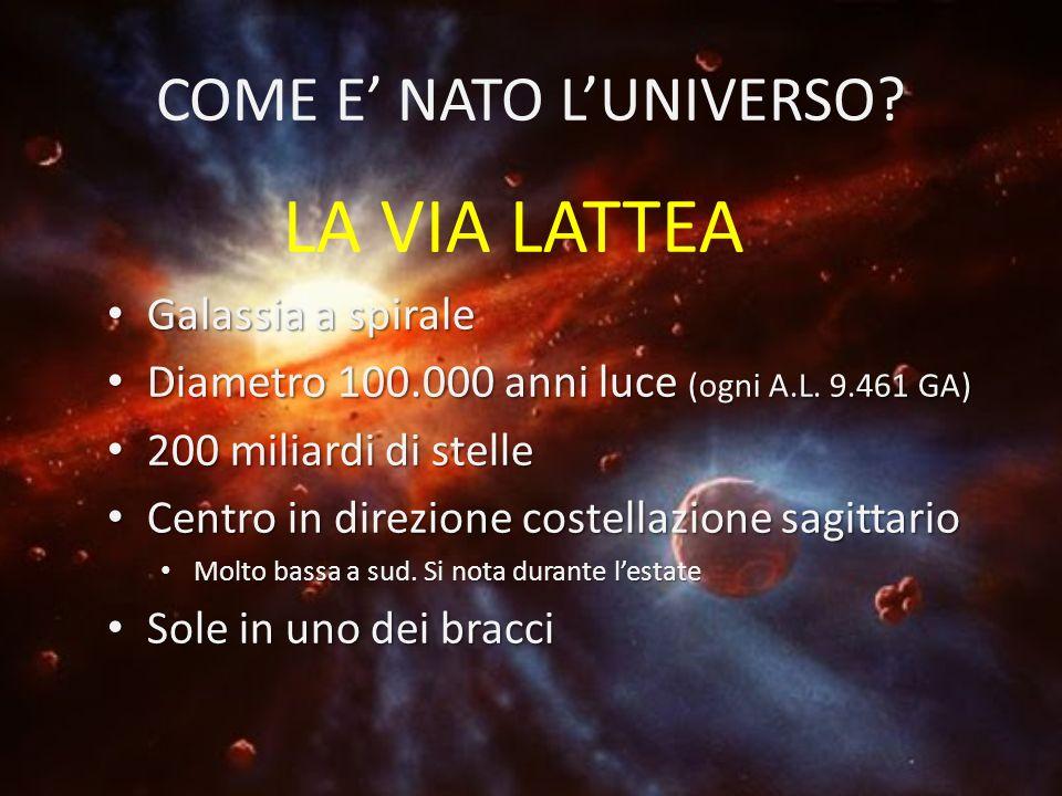 COME E NATO LUNIVERSO? Galassia a spirale Galassia a spirale Diametro 100.000 anni luce (ogni A.L. 9.461 GA) Diametro 100.000 anni luce (ogni A.L. 9.4