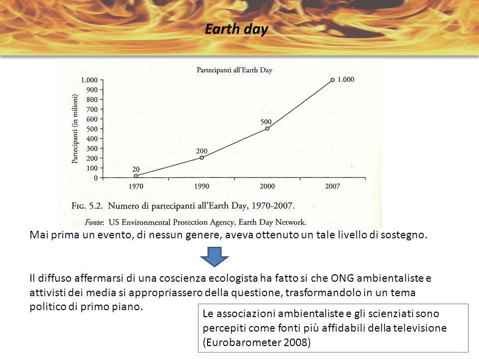 Earth day Mai prima un evento, di nessun genere, aveva ottenuto un tale livello di sostegno. Il diffuso affermarsi di una coscienza ecologista ha fatt