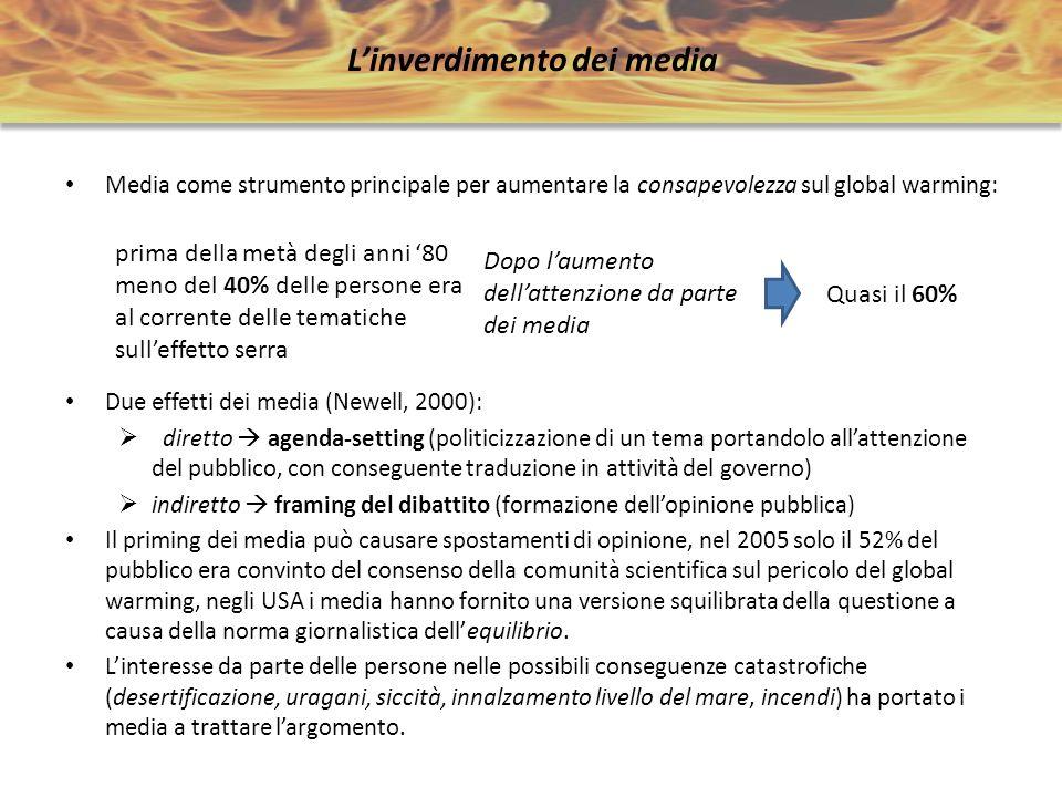 Linverdimento dei media Media come strumento principale per aumentare la consapevolezza sul global warming: Due effetti dei media (Newell, 2000): dire