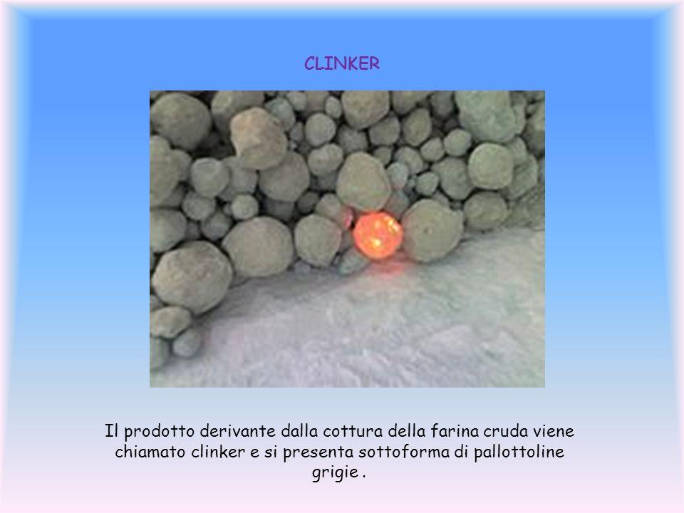 CLINKER Il prodotto derivante dalla cottura della farina cruda viene chiamato clinker e si presenta sottoforma di pallottoline grigie.