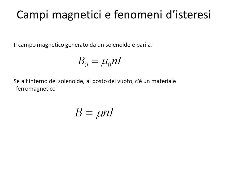 Campi magnetici e fenomeni disteresi Il campo magnetico generato da un solenoide è pari a: Se allinterno del solenoide, al posto del vuoto, cè un materiale ferromagnetico