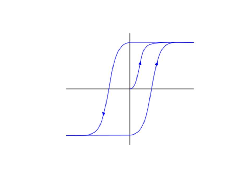 Paramagnetismo e diamagnetismo Nel caso del paramagnetismo un campo magnetico esterno orienta i dipoli magnetici allinterno del materiale.