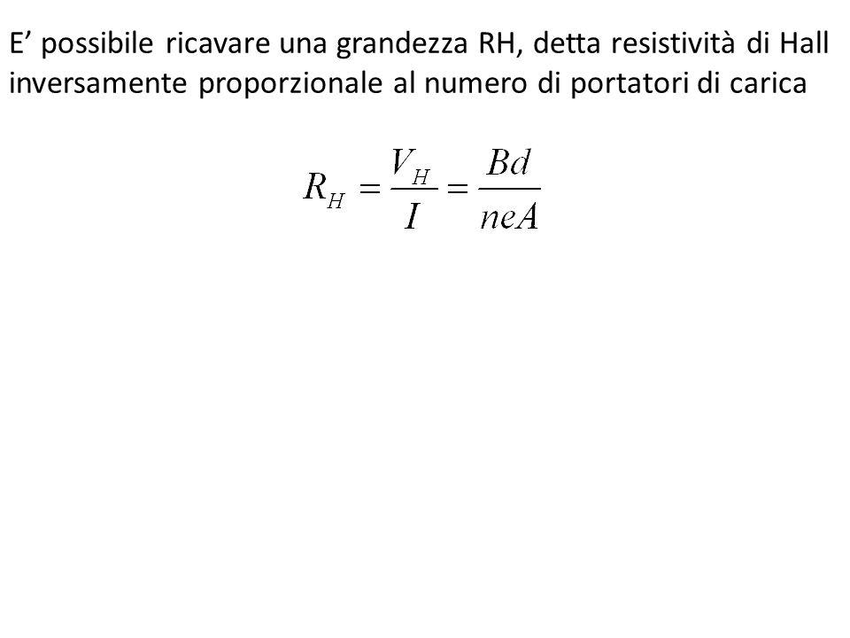 E possibile ricavare una grandezza RH, detta resistività di Hall inversamente proporzionale al numero di portatori di carica