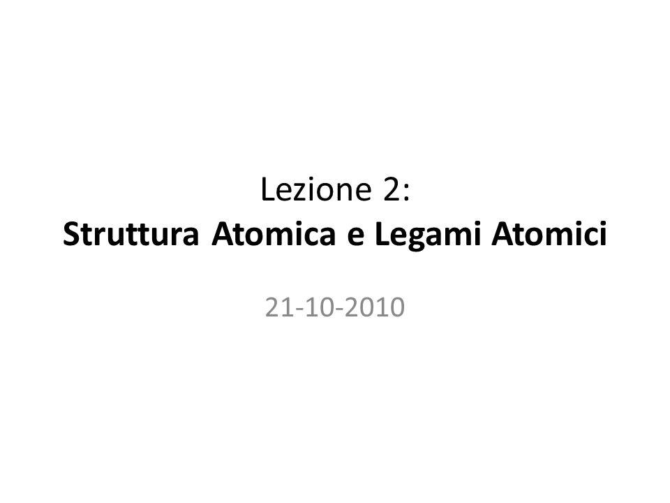 Sommario Elementi costitutivi di un atomo; Definizione delle grandezze dinteresse; Struttura dellatomo: Bohr vs Teoria Quantistica; Elettroni di valenza; La Tavola Periodica; Legami Atomici Primari; Legami Atomici Secondari; Effetto dei legami sulle proprietà dei materiali.