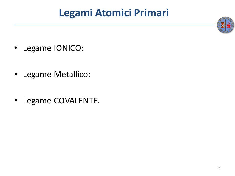 Legami Atomici Primari Legame IONICO; Legame Metallico; Legame COVALENTE. 15