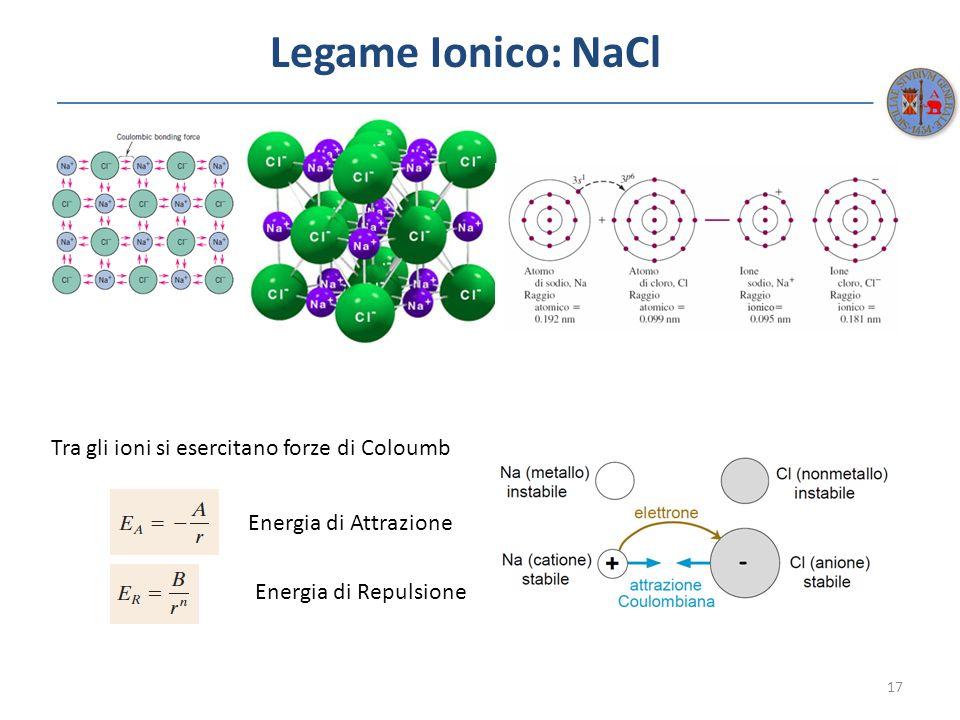 Legame Ionico: NaCl 17 Tra gli ioni si esercitano forze di Coloumb Energia di Attrazione Energia di Repulsione
