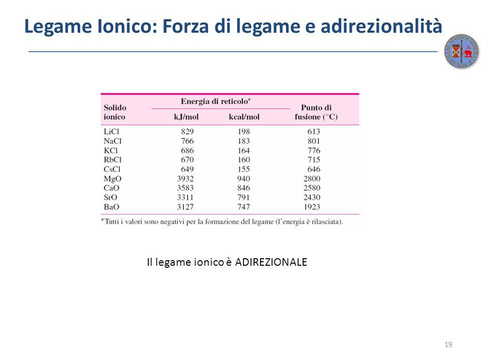 Legame Ionico: Forza di legame e adirezionalità 19 Il legame ionico è ADIREZIONALE
