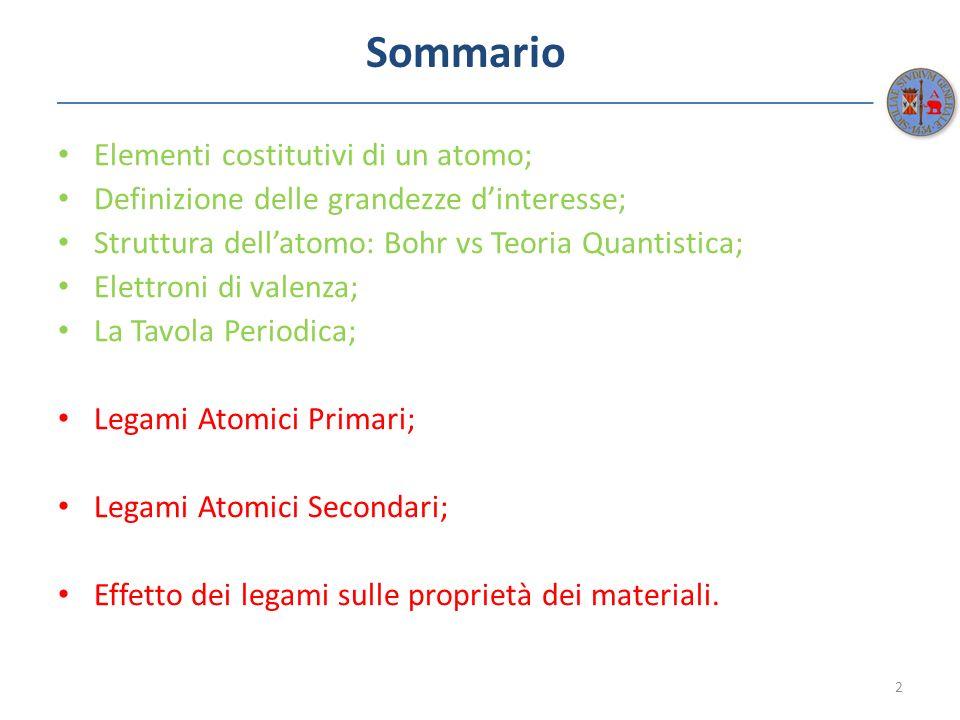 Sommario Elementi costitutivi di un atomo; Definizione delle grandezze dinteresse; Struttura dellatomo: Bohr vs Teoria Quantistica; Elettroni di valen