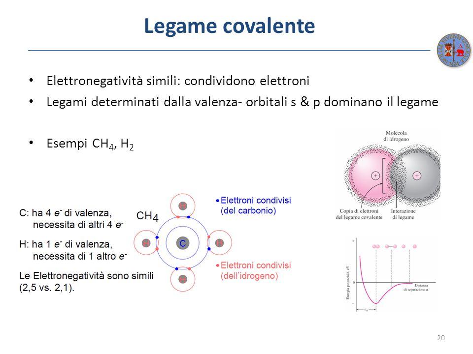 Legame covalente Elettronegatività simili: condividono elettroni Legami determinati dalla valenza- orbitali s & p dominano il legame Esempi CH 4, H 2