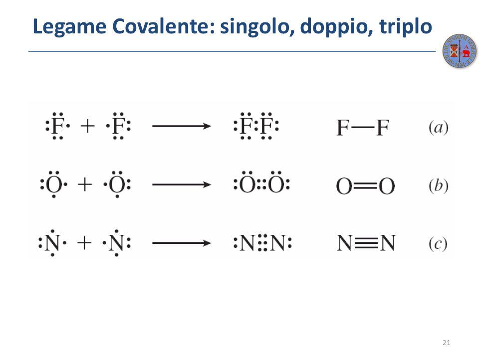 Legame Covalente: singolo, doppio, triplo 21