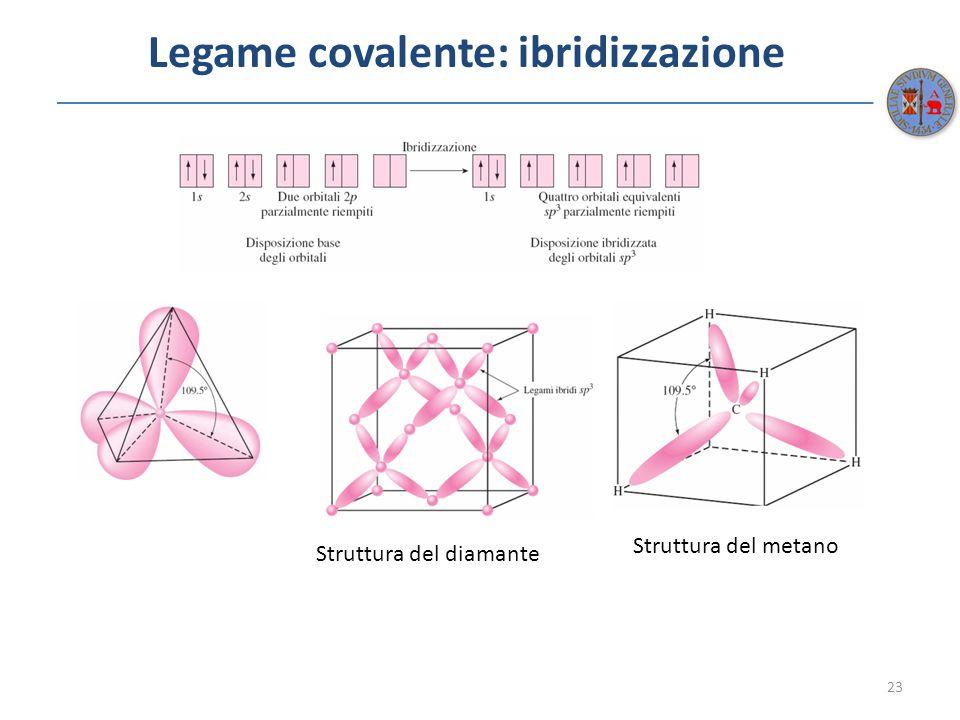 Legame covalente: ibridizzazione 23 Struttura del diamanteStruttura del metano