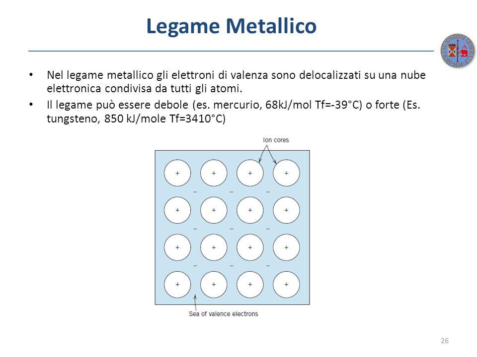 Legame Metallico Nel legame metallico gli elettroni di valenza sono delocalizzati su una nube elettronica condivisa da tutti gli atomi. Il legame può