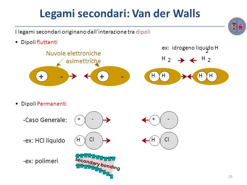 Legami secondari: Van der Walls 29 Dipoli Permanenti -Caso Generale: -ex: HCl liquido -ex: polimeri Dipoli fluttanti Nuvole elettroniche asimettriche