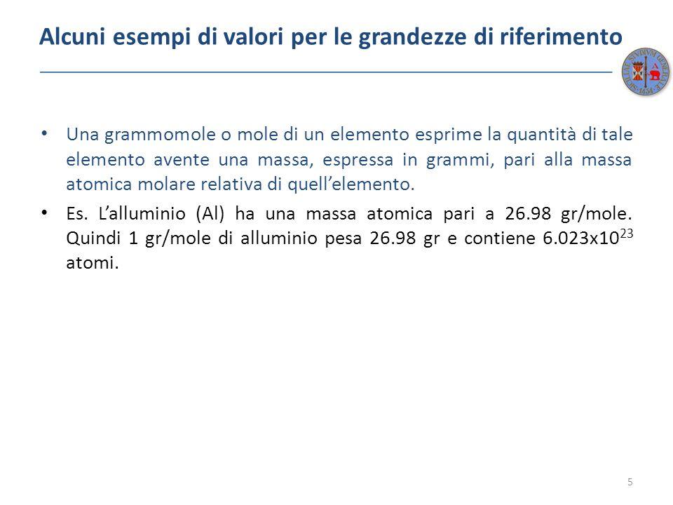 Alcuni esempi di valori per le grandezze di riferimento Una grammomole o mole di un elemento esprime la quantità di tale elemento avente una massa, es