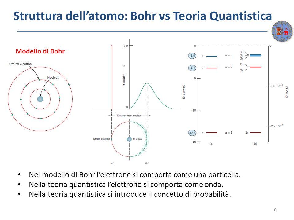 Struttura dellatomo: Bohr vs Teoria Quantistica Nel modello di Bohr lelettrone si comporta come una particella. Nella teoria quantistica lelettrone si