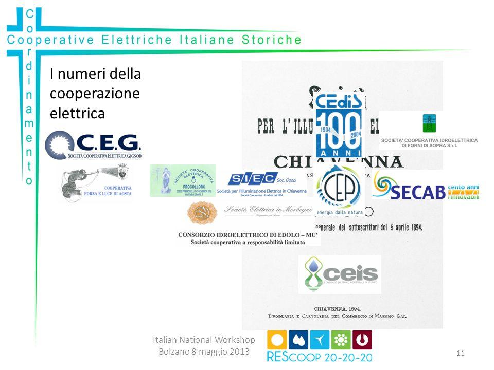 I numeri della cooperazione elettrica Italian National Workshop Bolzano 8 maggio 2013 11