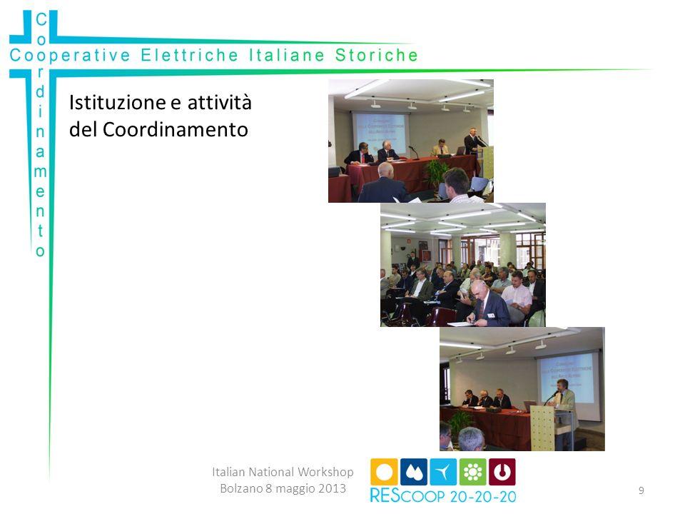 Istituzione e attività del Coordinamento Italian National Workshop Bolzano 8 maggio 2013 9