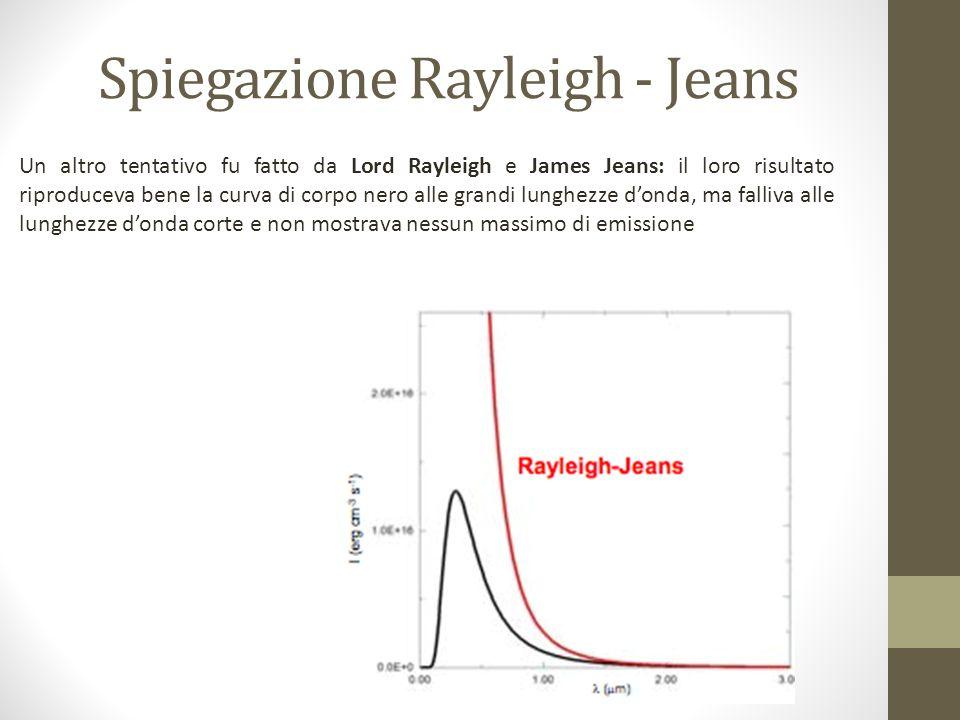 Un altro tentativo fu fatto da Lord Rayleigh e James Jeans: il loro risultato riproduceva bene la curva di corpo nero alle grandi lunghezze donda, ma