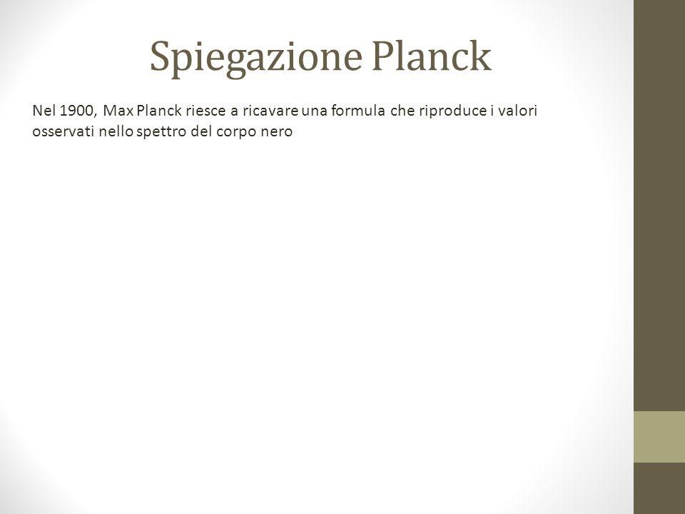 Nel 1900, Max Planck riesce a ricavare una formula che riproduce i valori osservati nello spettro del corpo nero Spiegazione Planck