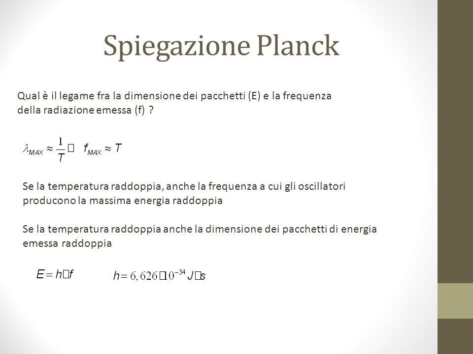 Spiegazione Planck Qual è il legame fra la dimensione dei pacchetti (E) e la frequenza della radiazione emessa (f) ? Se la temperatura raddoppia, anc