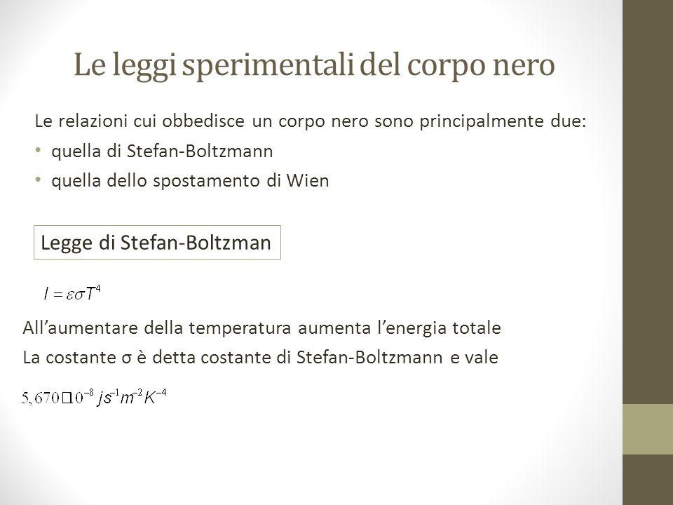 Le leggi sperimentali del corpo nero Le relazioni cui obbedisce un corpo nero sono principalmente due: quella di Stefan-Boltzmann quella dello spostam