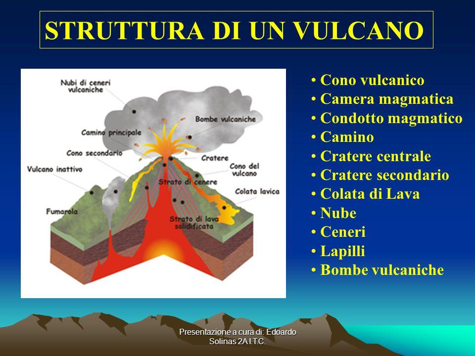 Presentazione a cura di: Edoardo Solinas 2A I.T.C. STRUTTURA DI UN VULCANO Cono vulcanico Camera magmatica Condotto magmatico Camino Cratere centrale