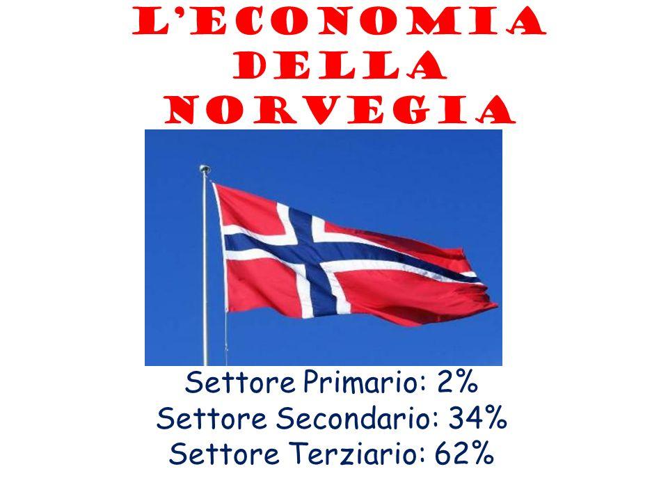 LECONOMIA DELLA NORVEGIA Settore Primario: 2% Settore Secondario: 34% Settore Terziario: 62%