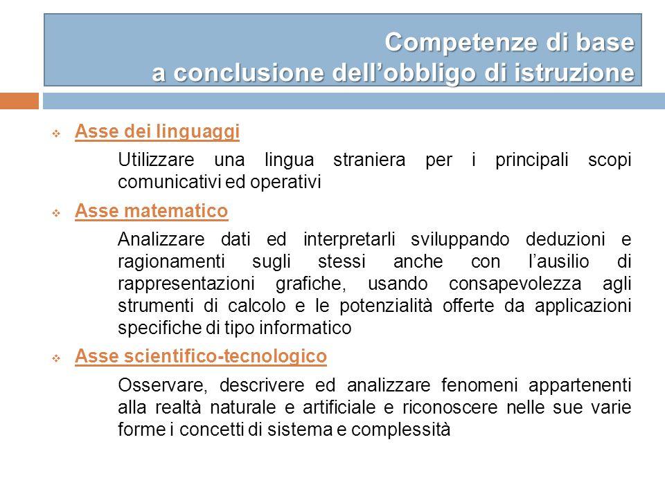 Competenze di base a conclusione dellobbligo di istruzione Asse dei linguaggi Utilizzare una lingua straniera per i principali scopi comunicativi ed o